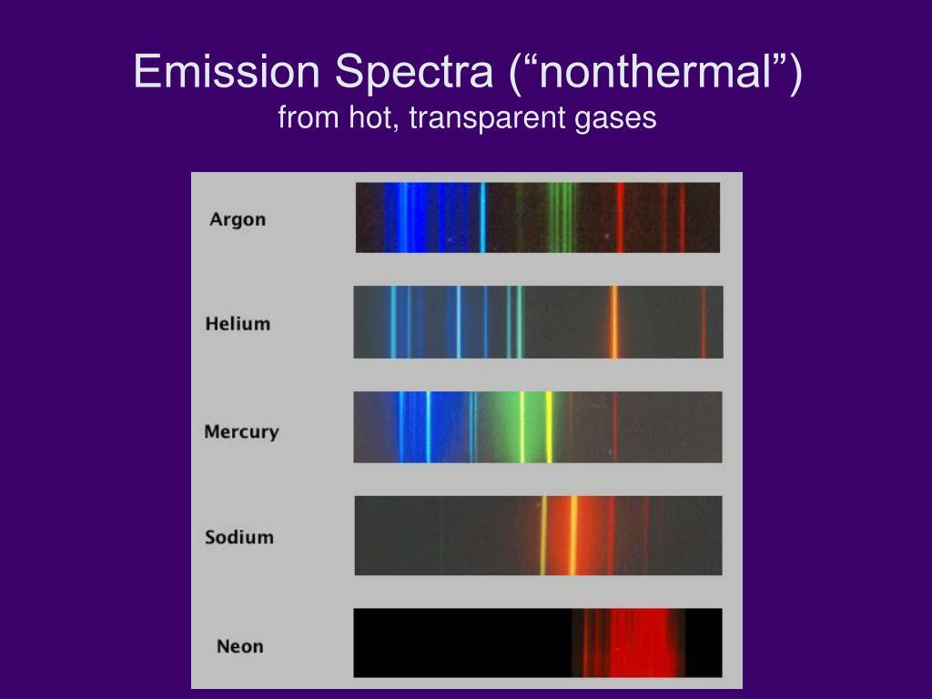 "Emission Spectra (""nonthermal"")"