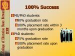 100 success