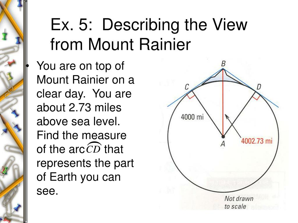Ex. 5:  Describing the View from Mount Rainier