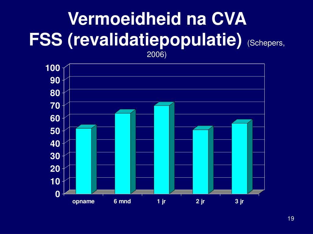 Vermoeidheid na CVA