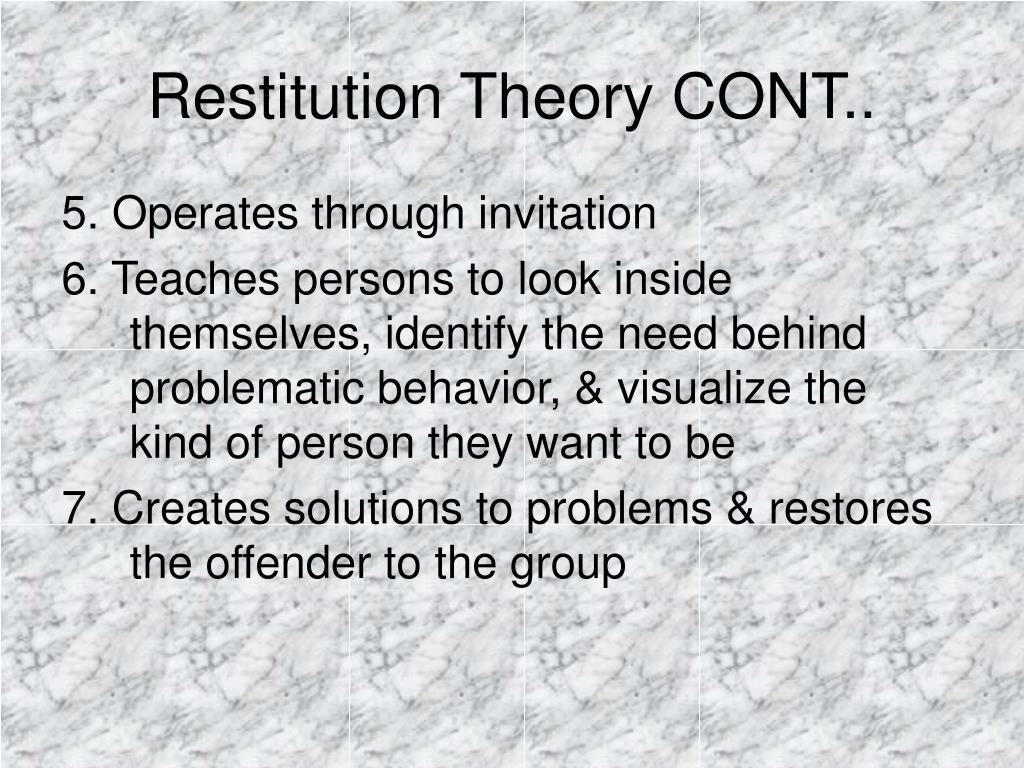 Restitution Theory CONT..