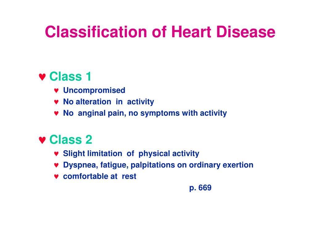 Classification of Heart Disease