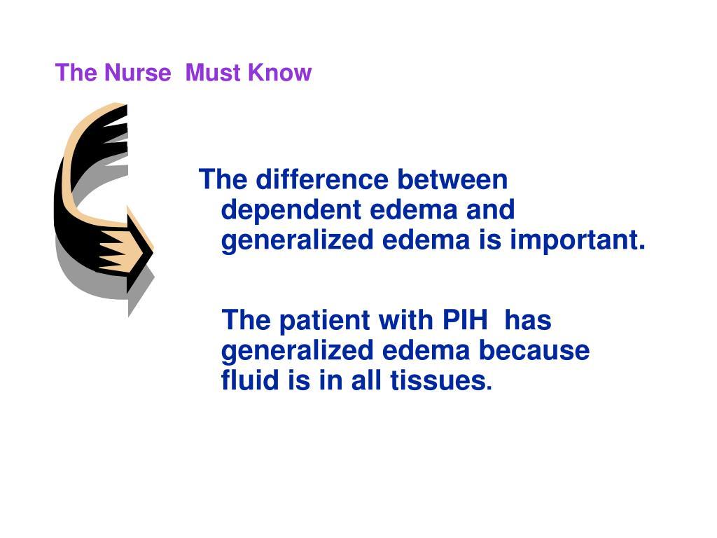 The Nurse  Must Know