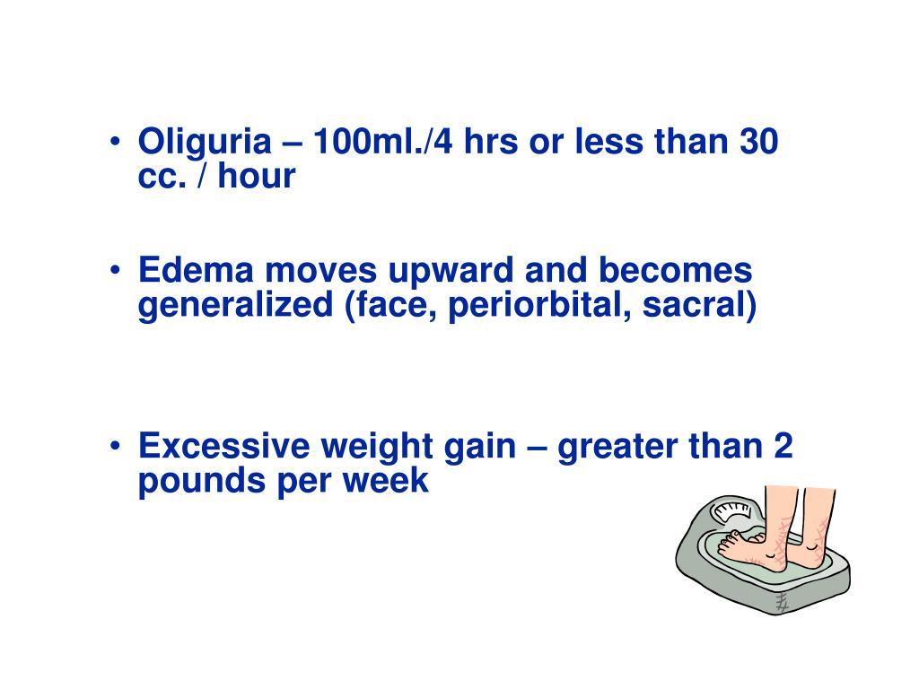 Oliguria – 100ml./4 hrs or less than 30 cc. / hour