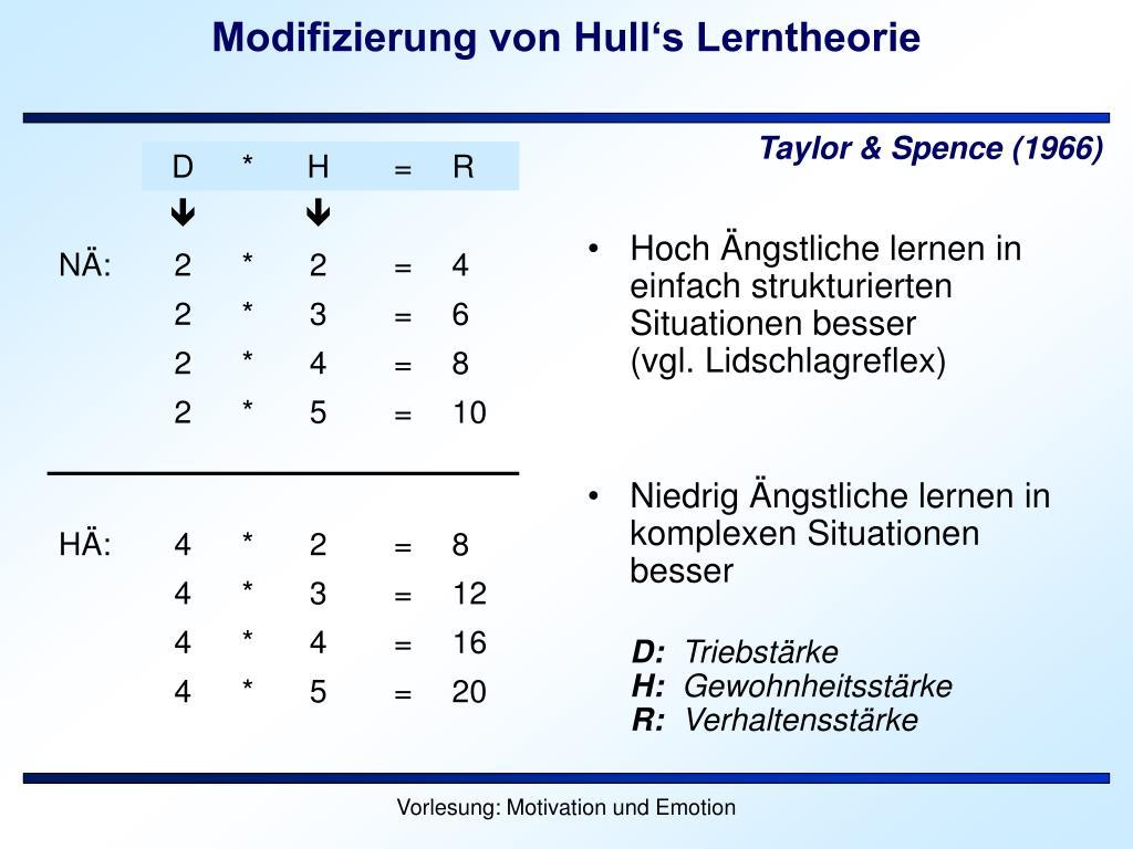Modifizierung von Hull's Lerntheorie