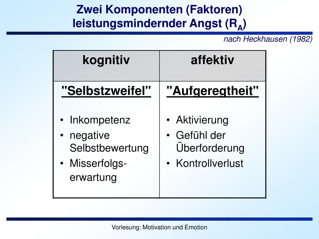 Zwei Komponenten (Faktoren) leistungsmindernder Angst (R