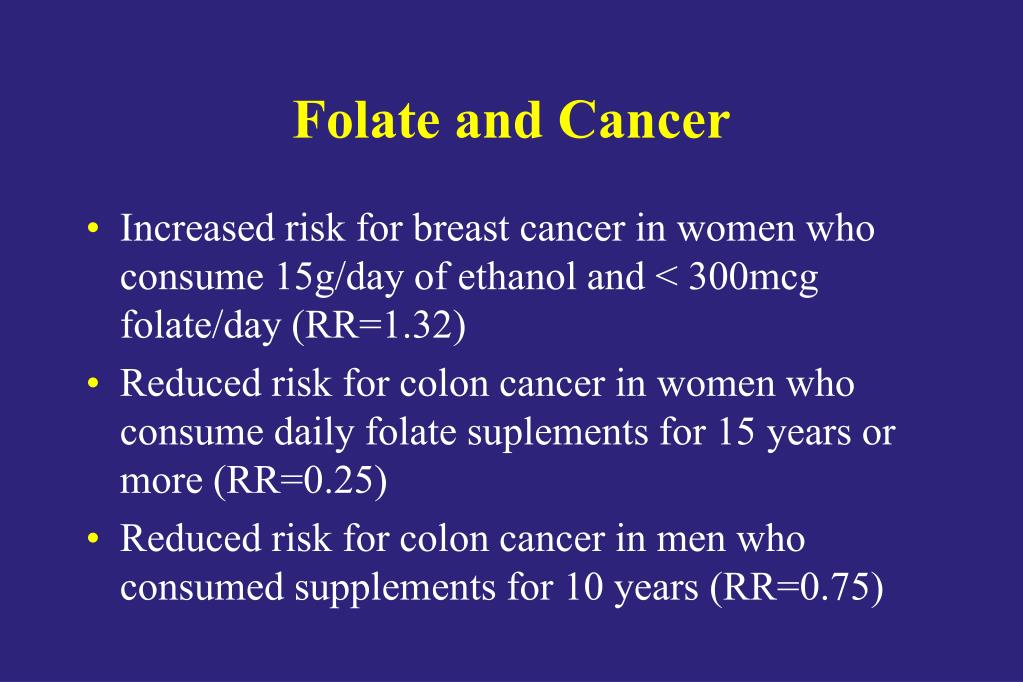 Folate and Cancer