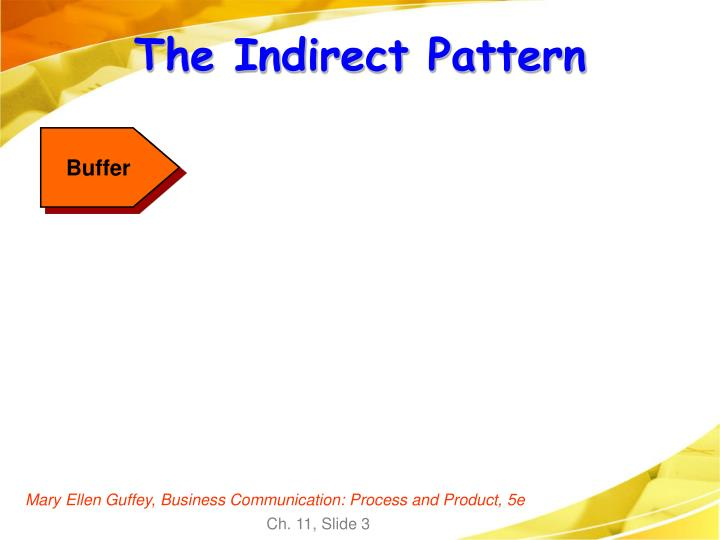 The indirect pattern l.jpg
