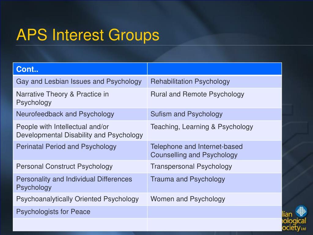 APS Interest Groups