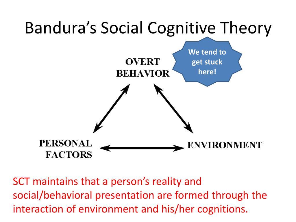 Bandura's Social Cognitive Theory
