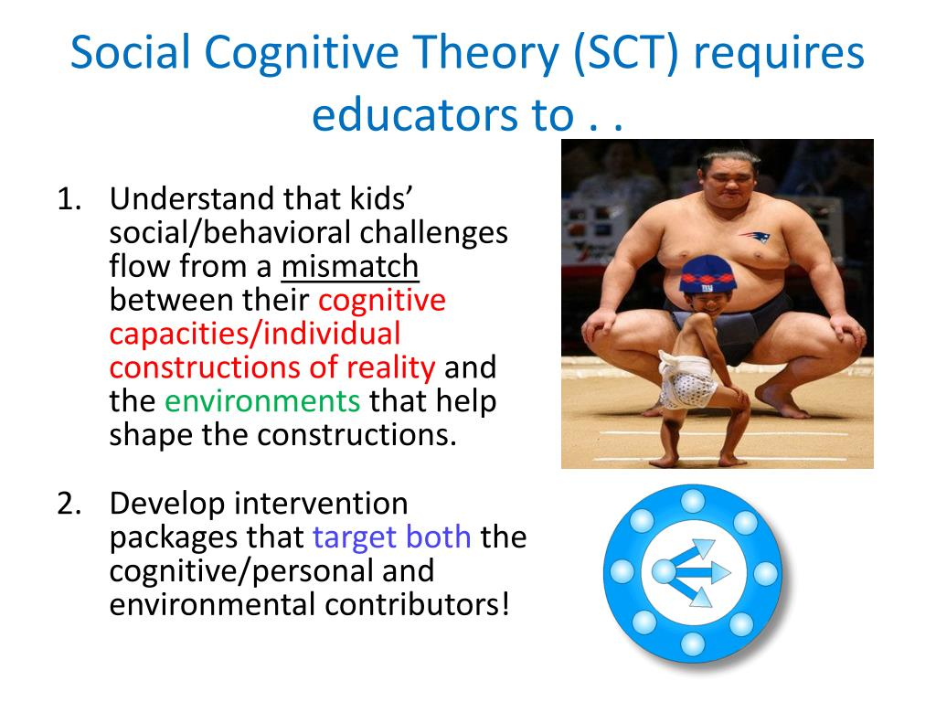 Social Cognitive Theory (SCT) requires educators to . .