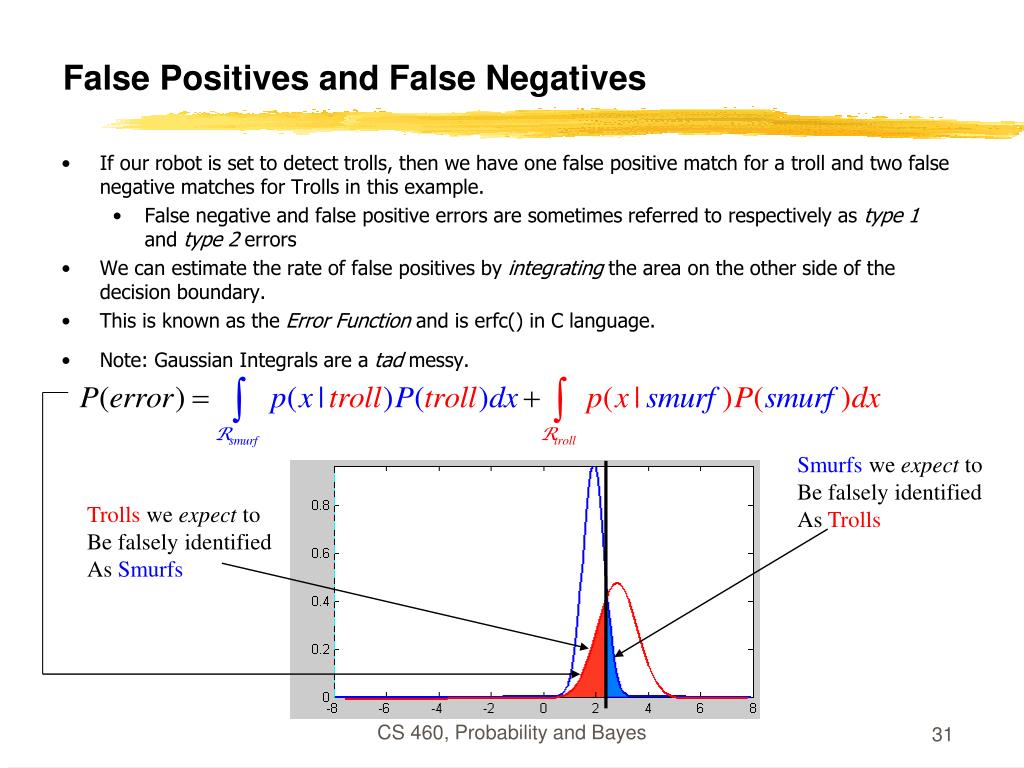 False Positives and False Negatives