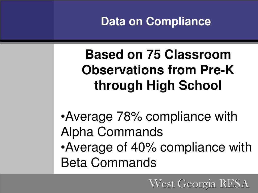 Data on Compliance
