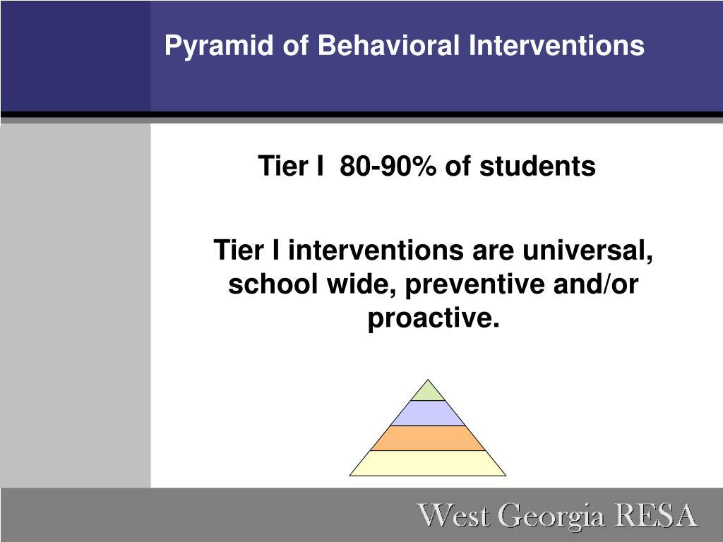 Pyramid of Behavioral Interventions