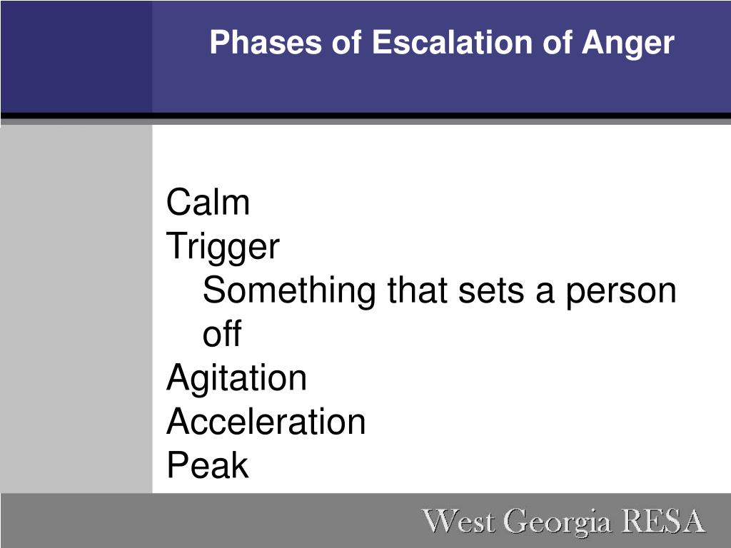Phases of Escalation of Anger