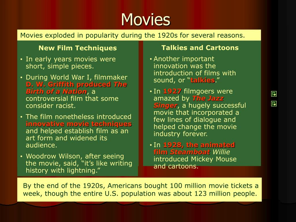 Movies exploded in popularity during the 1920s for several reasons.
