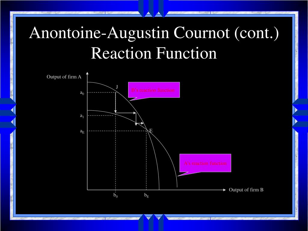 Anontoine-Augustin Cournot (cont.)