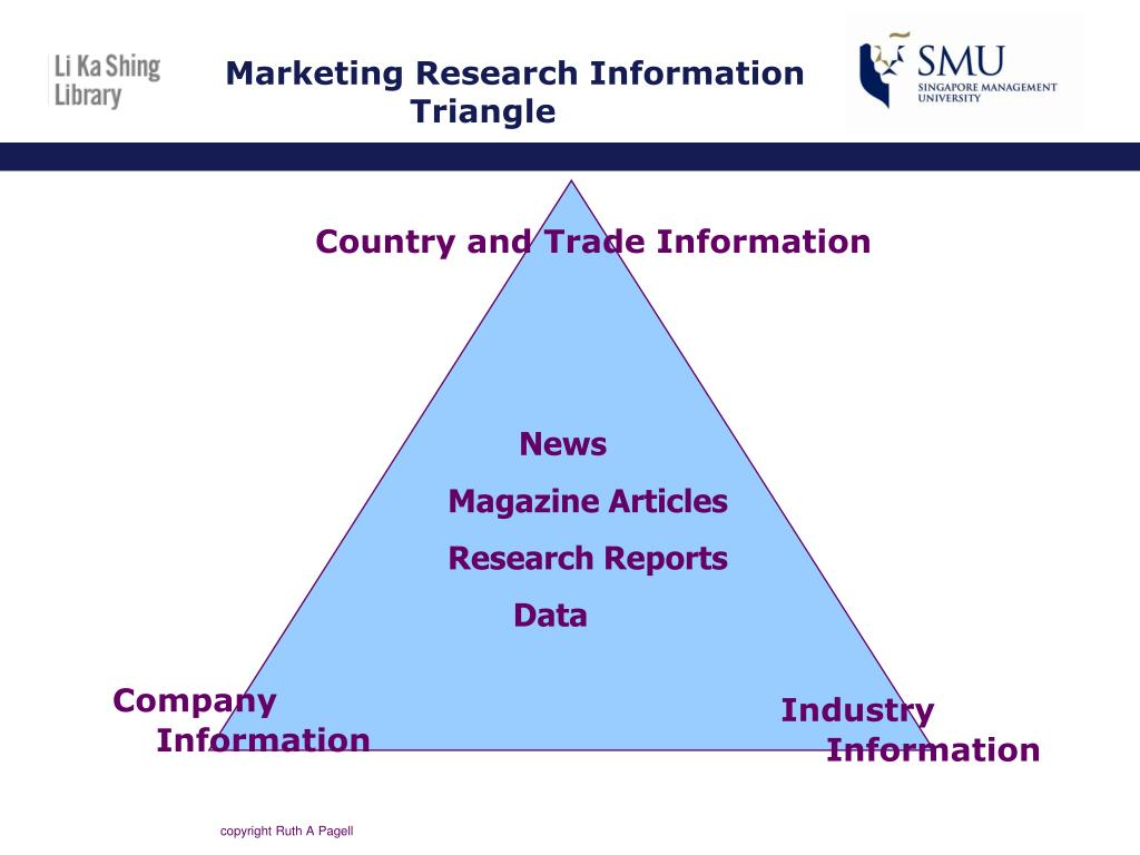 Marketing Research Information