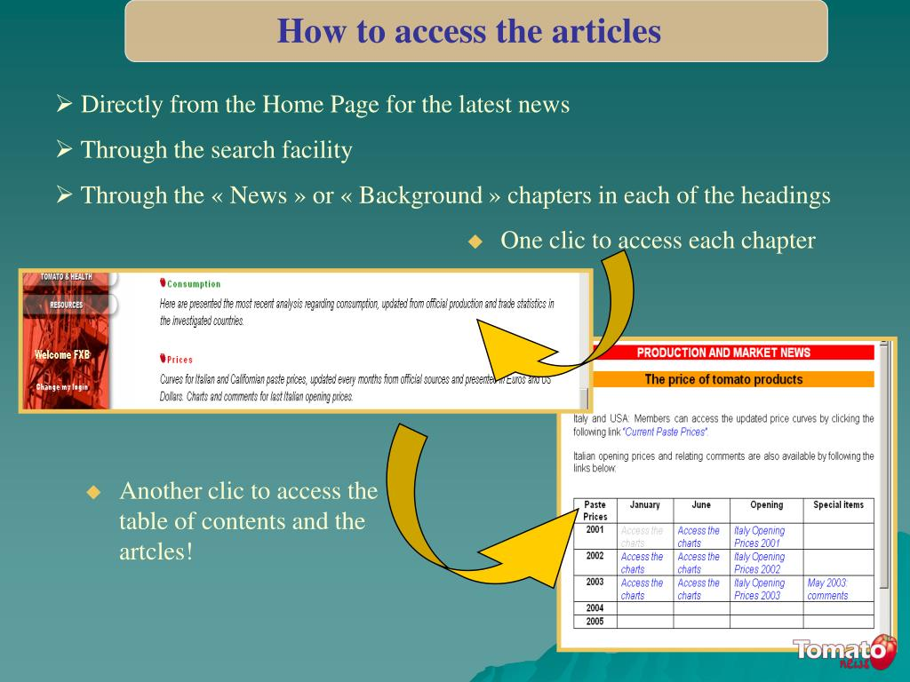 How to access the articles
