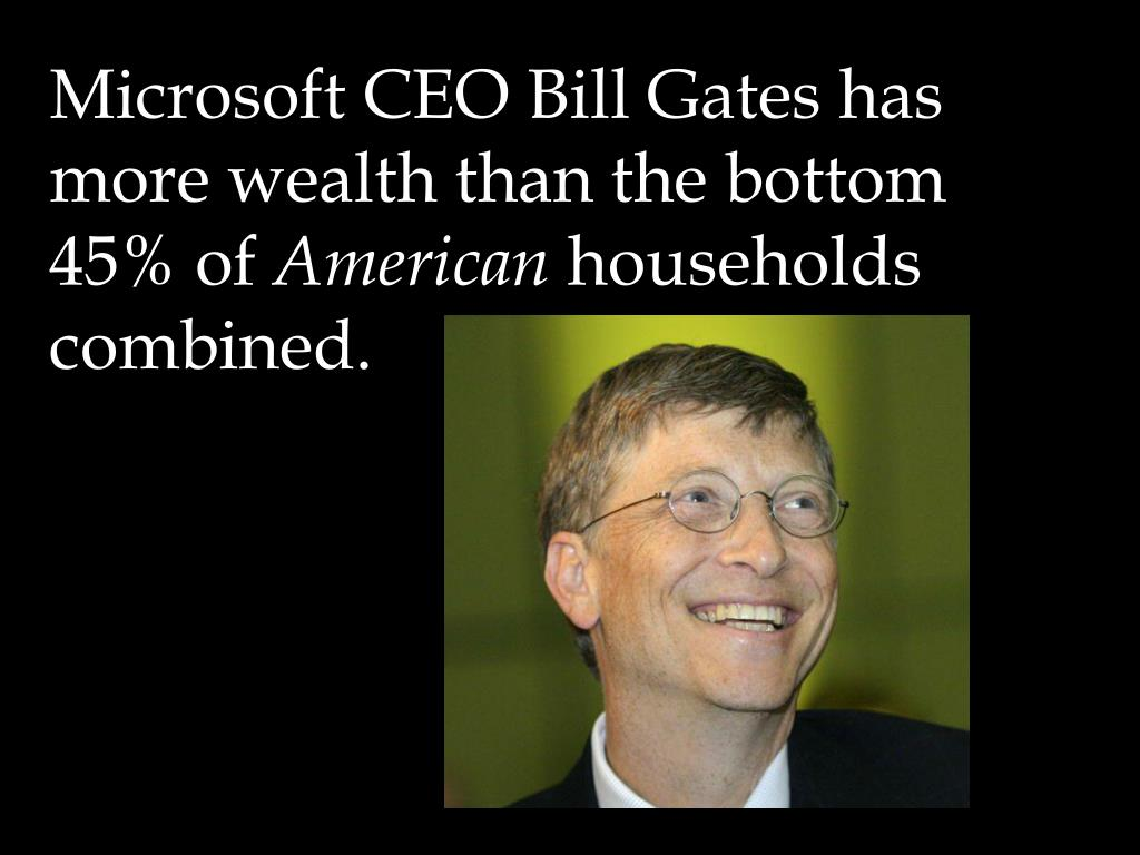 Microsoft CEO Bill Gates has more wealth than the bottom 45% of