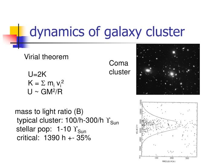 dynamics of galaxy cluster