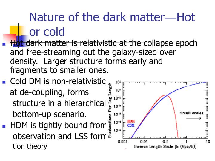 Nature of the dark matter