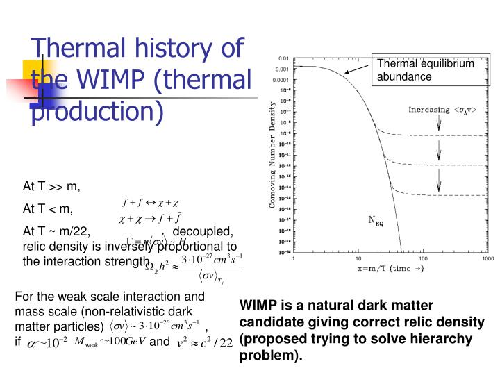 Thermal history of the WIMP (thermal production)