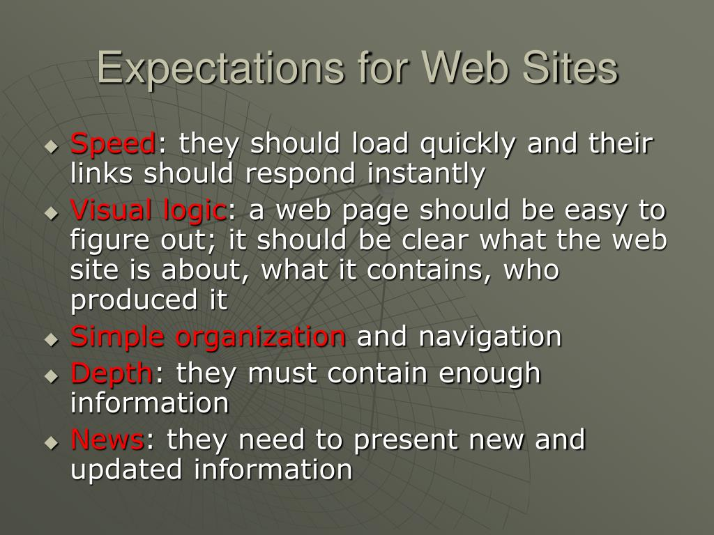 Expectations for Web Sites