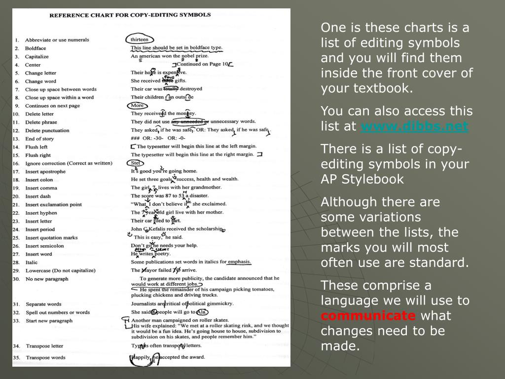 One is these charts is a list of editing symbols and you will find them inside the front cover of your textbook.
