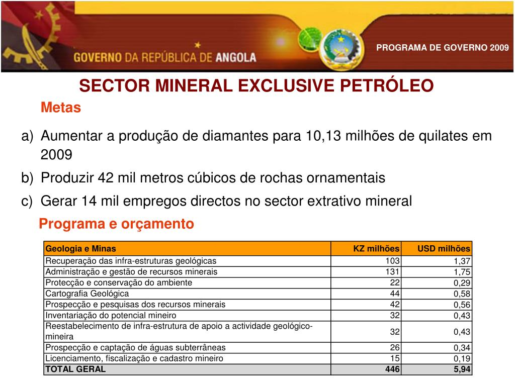 SECTOR MINERAL EXCLUSIVE PETRÓLEO