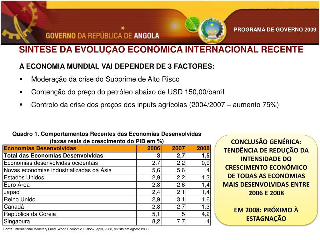 SÍNTESE DA EVOLUÇÃO ECONÓMICA INTERNACIONAL RECENTE