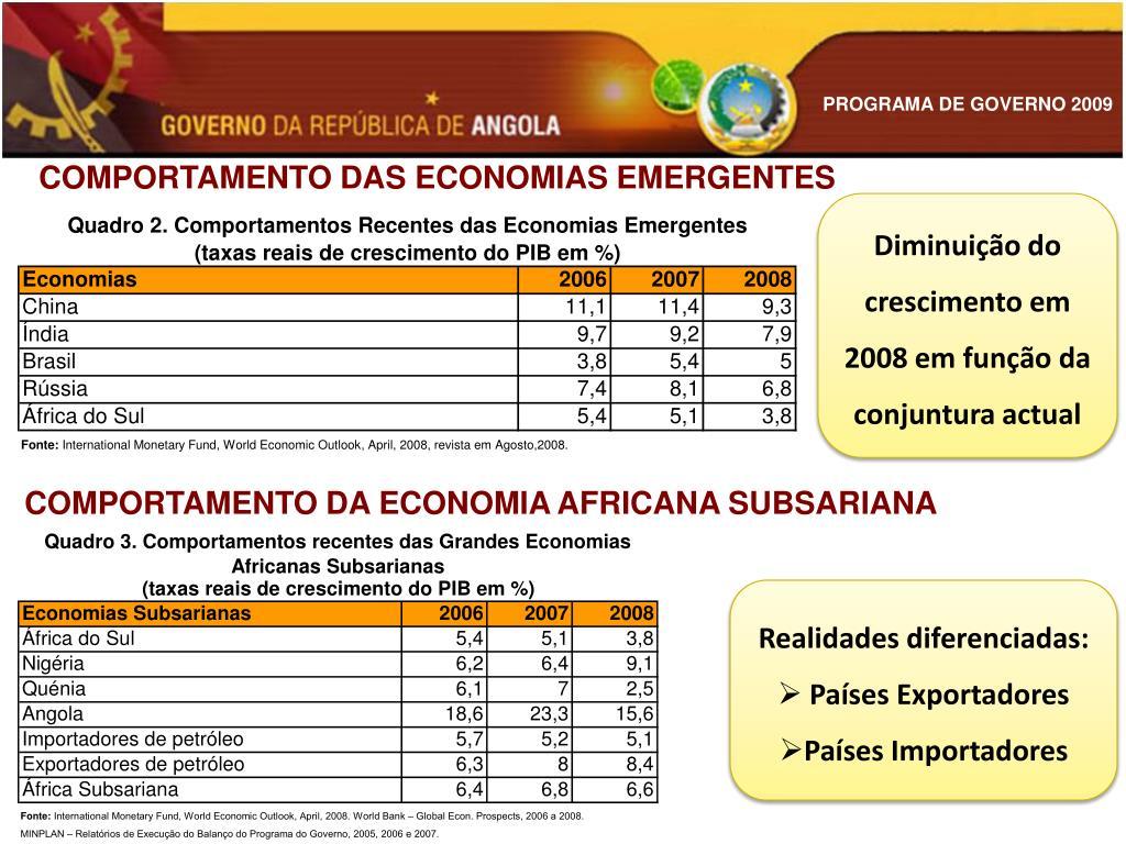 COMPORTAMENTO DAS ECONOMIAS EMERGENTES