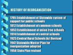 history of reorganization