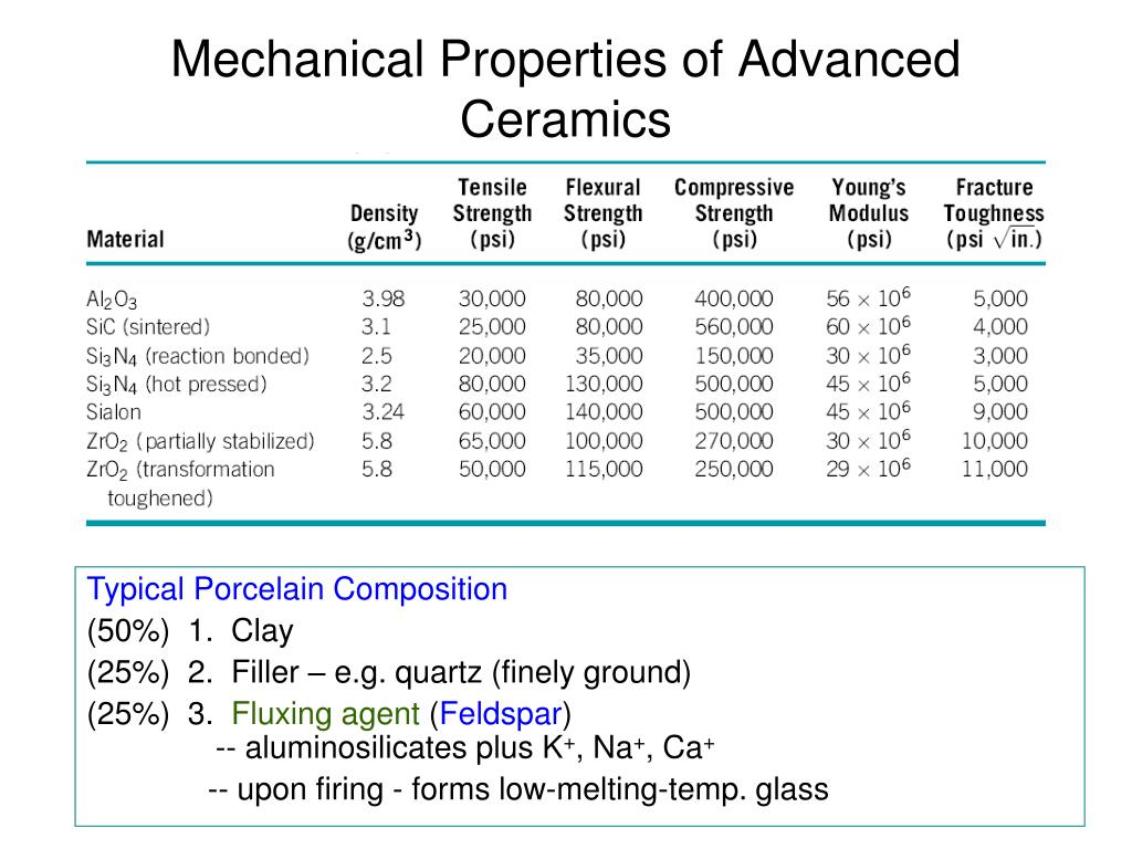 PPT - Polymer and Ceramic Processing PowerPoint Presentation - ID:153997