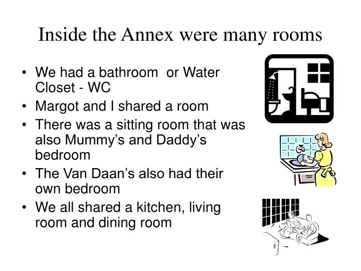 Inside the Annex were many rooms