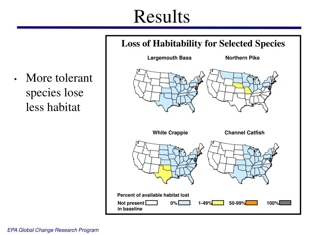 Loss of Habitability for Selected Species