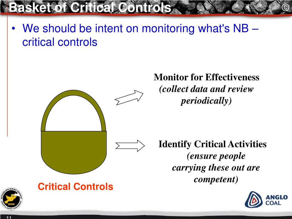 Basket of Critical Controls