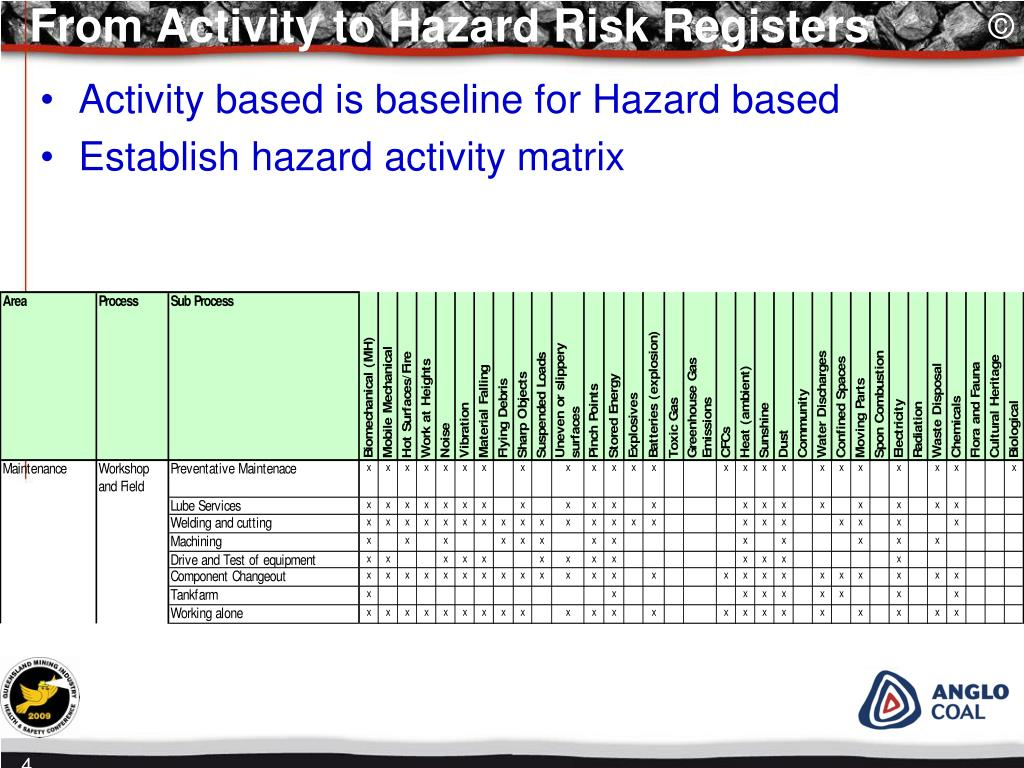 From Activity to Hazard Risk Registers