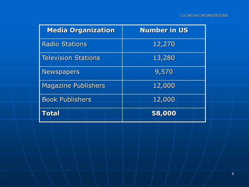 U.S. MEDIA ORGANIZATIONS
