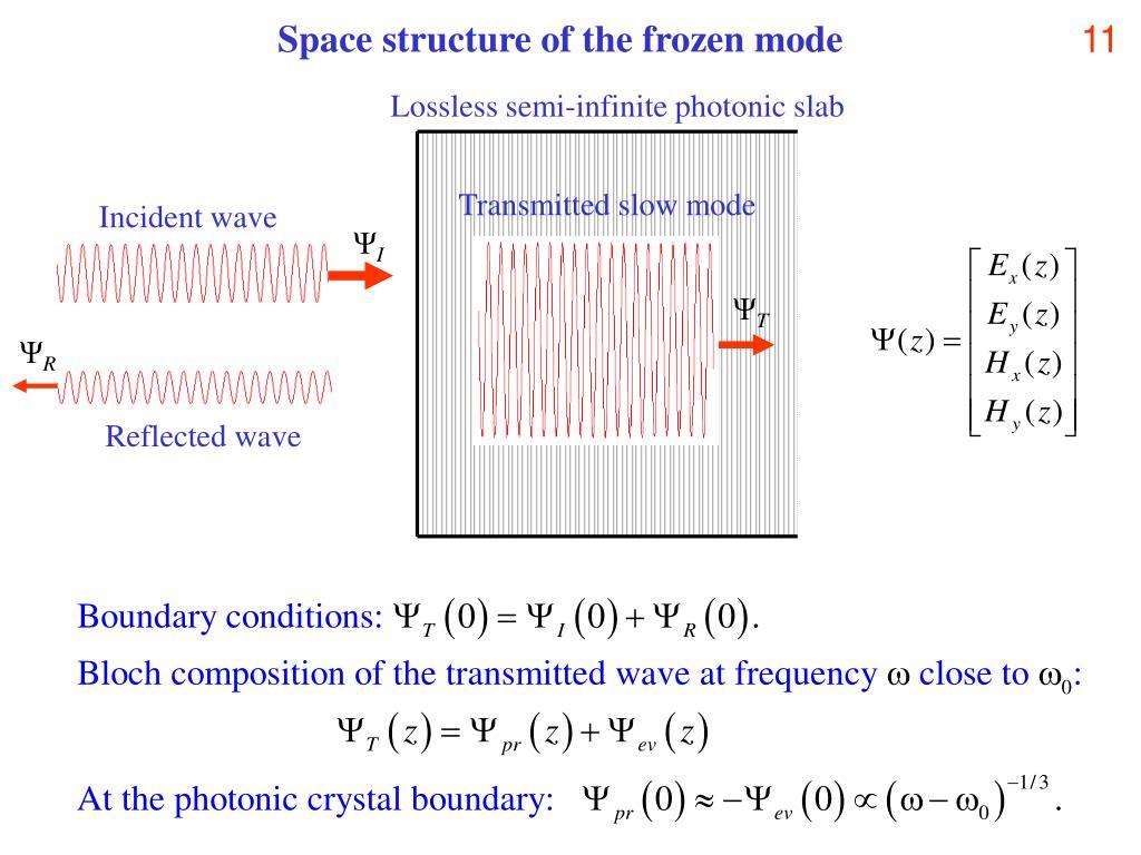 Lossless semi-infinite photonic slab