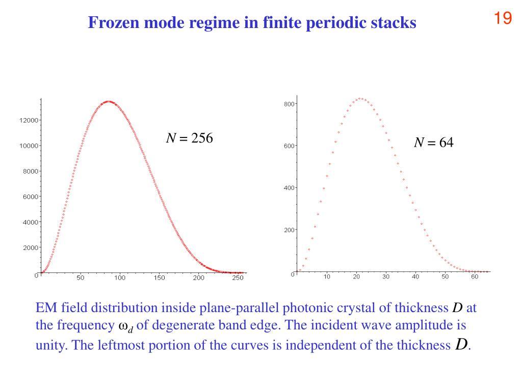 Frozen mode regime in finite periodic stacks