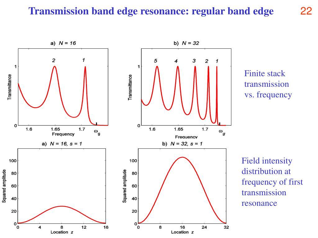 Transmission band edge resonance: regular band edge