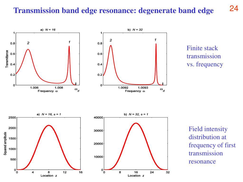 Transmission band edge resonance: degenerate band edge