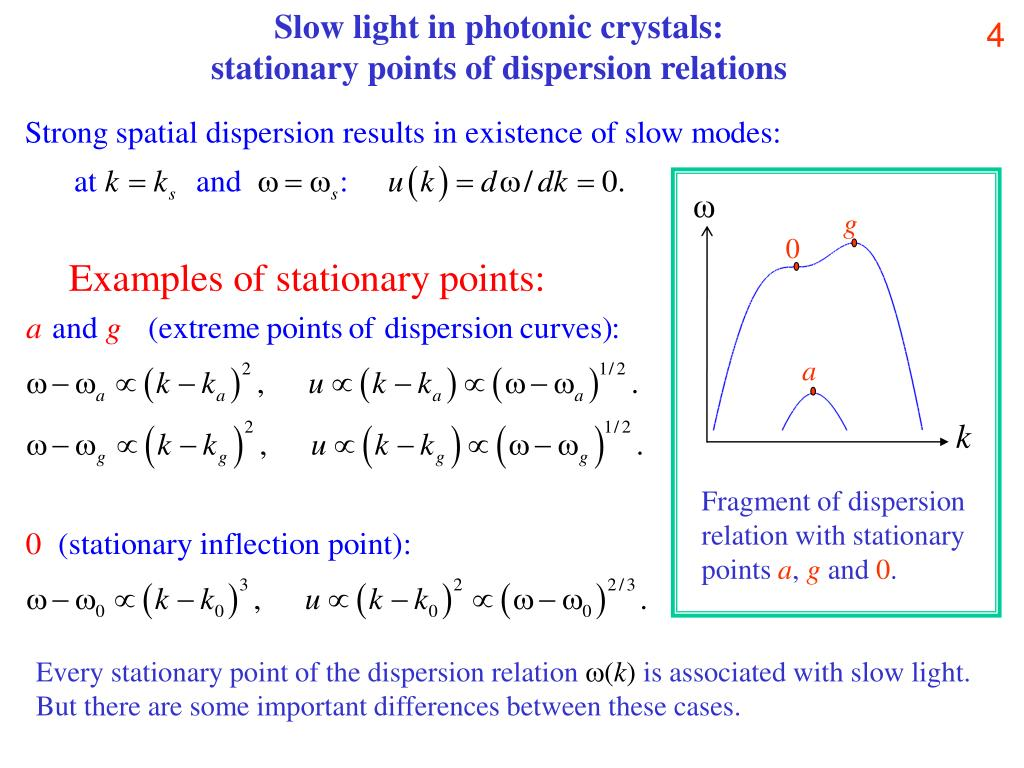 Slow light in photonic crystals: