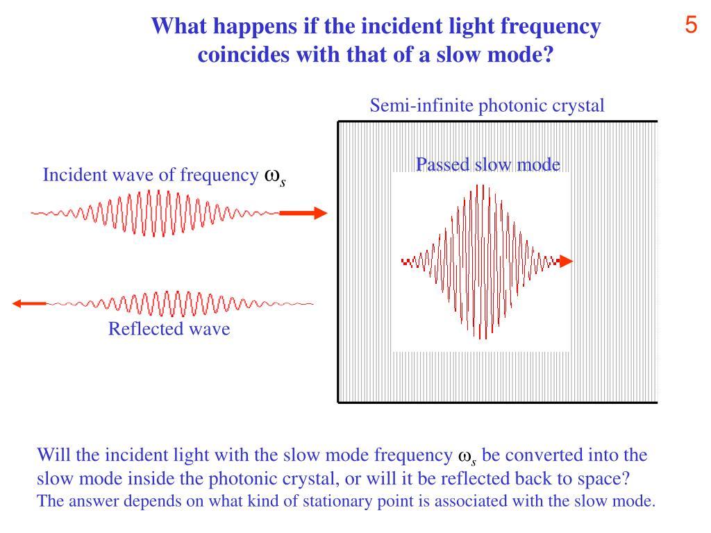 Semi-infinite photonic crystal