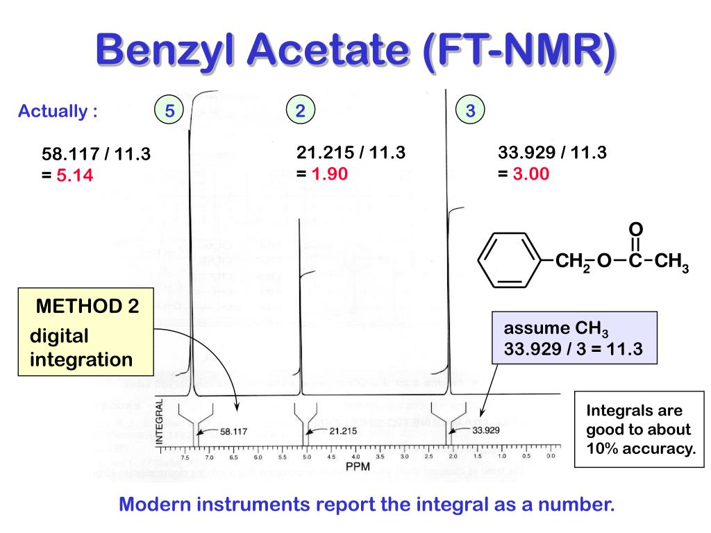 Benzyl Acetate (FT-NMR)