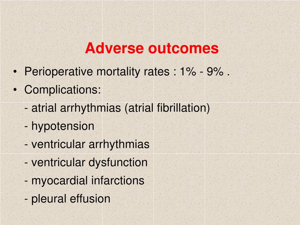 Adverse outcomes