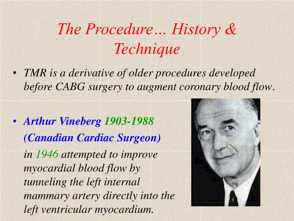 The Procedure… History & Technique
