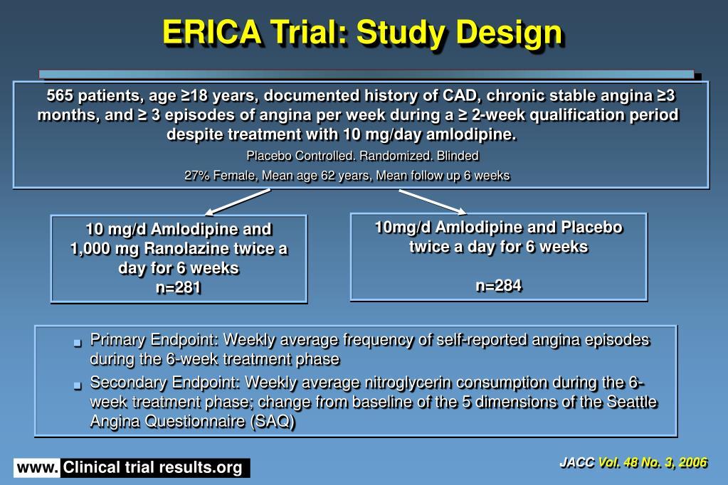 ERICA Trial: Study Design