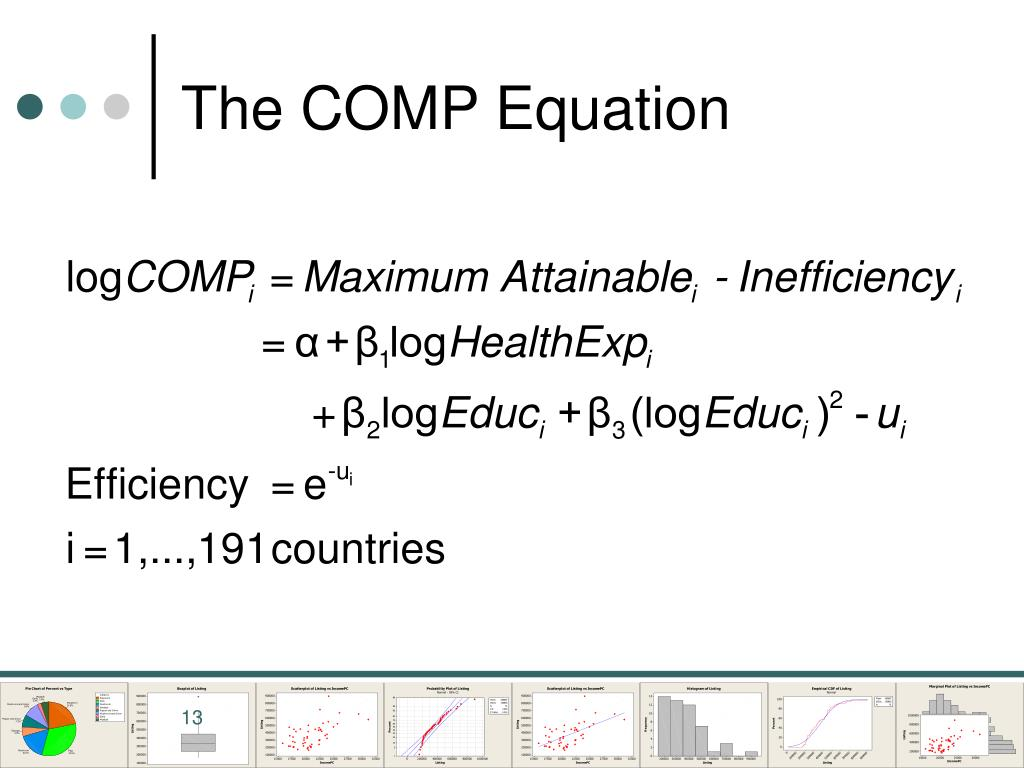 The COMP Equation